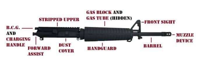 ar-15-barreled-upper-assembly-example